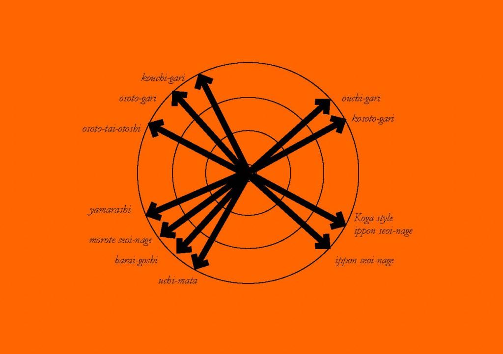 How To Teach Movement Ebook_12