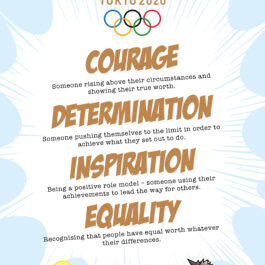 Paralympic Poster Values